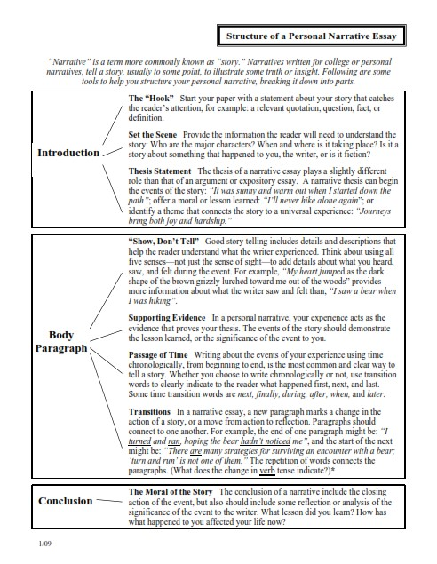 Narrative nonfiction essay structure custom thesis ghostwriter services for school